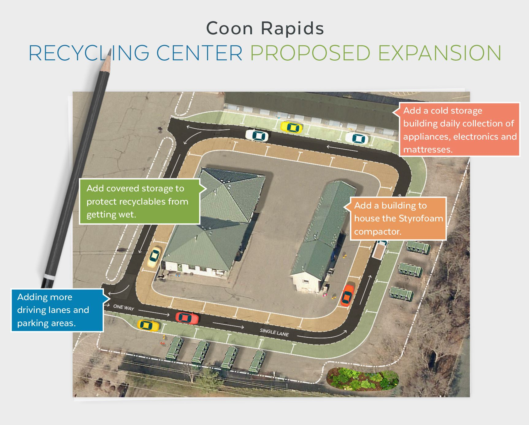 Recycling Center Proposed Expansion Site Plan
